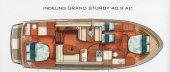 Linssen Grand Sturdy 40.9 AC Next Generation